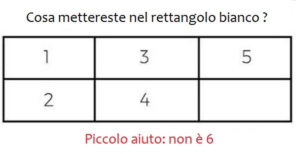 Ecco un rompicapo matematico davvero geniale. Riesci a risolverlo?