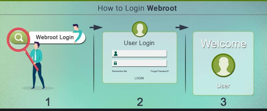 Webroot Login - Webroot Sign in   webroot.com/safe